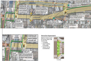 Final Ralston Ave Corridor Study and Improvemen